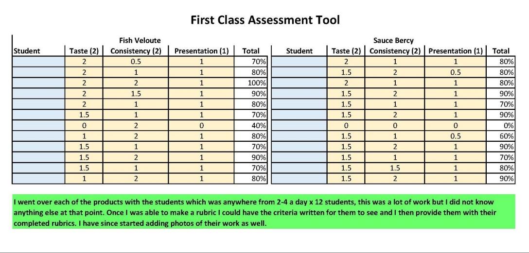 first-class-assessment-tool